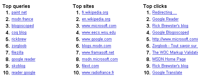 all_time_searchhistory.png